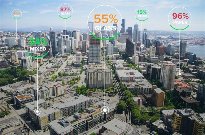 K Smart City patria aj smart kontajnery. Senzory slovenskej firmy šetria i 30 % nákladov