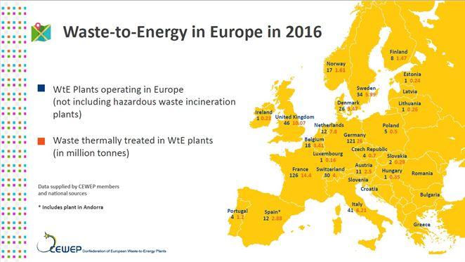 CEWEP aktualizovala svoje dáta o zariadeniach na energetické zhodnotenie odpadov